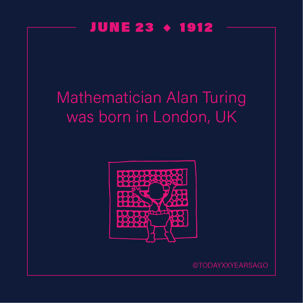 Mathematician Alan Turing Birthday