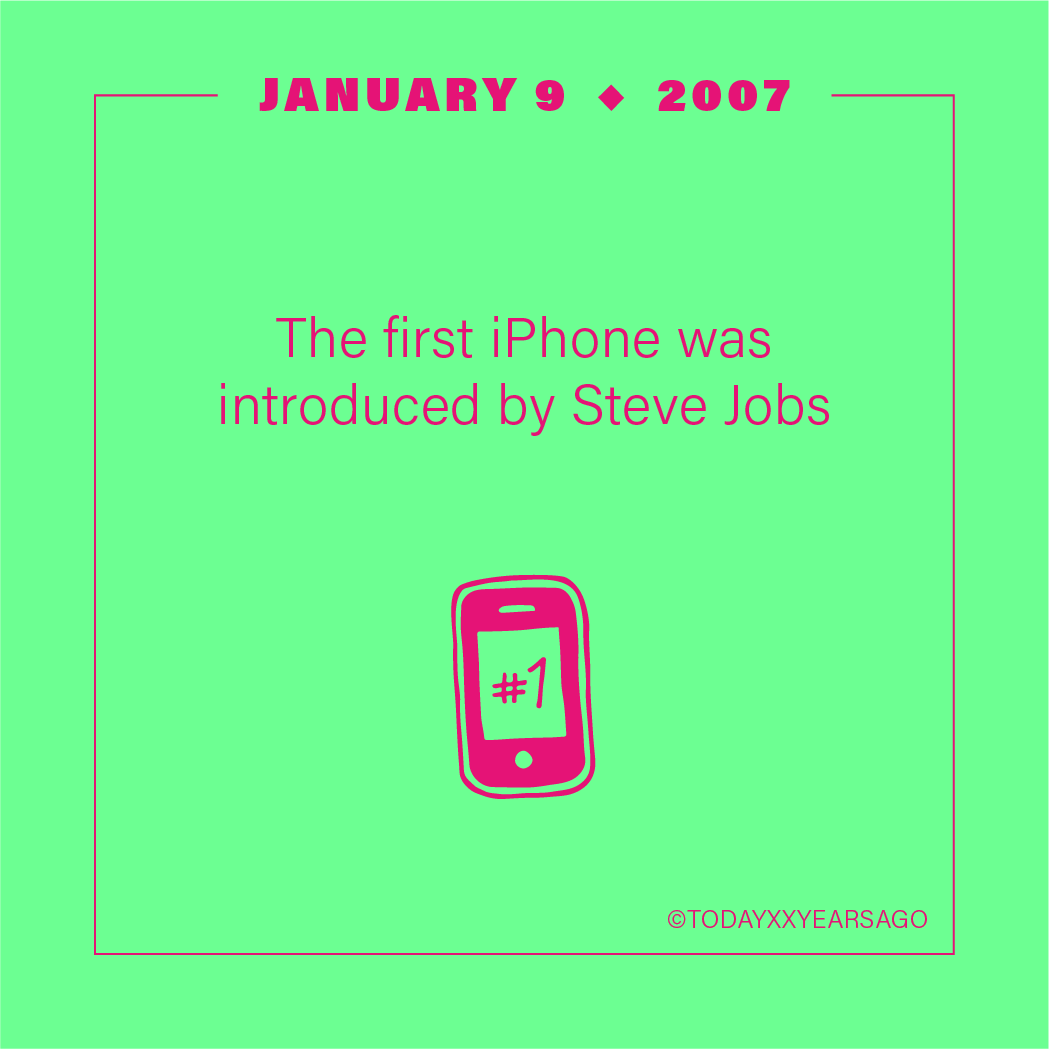 First iPhone Introduced By Steve Jobs