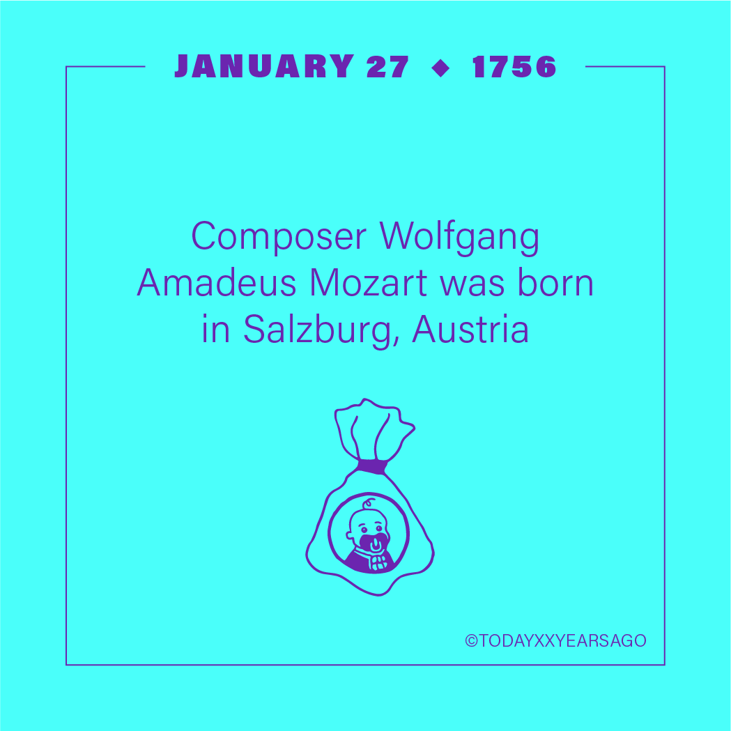Composer Wolfgang Amadeus Mozart Birthday