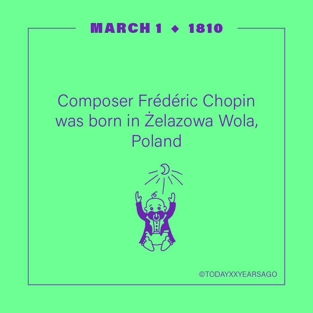 Composer Frederic Chopin Birthday