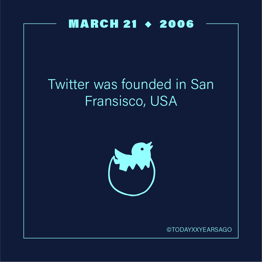Twitter Founded San Fransisco USA
