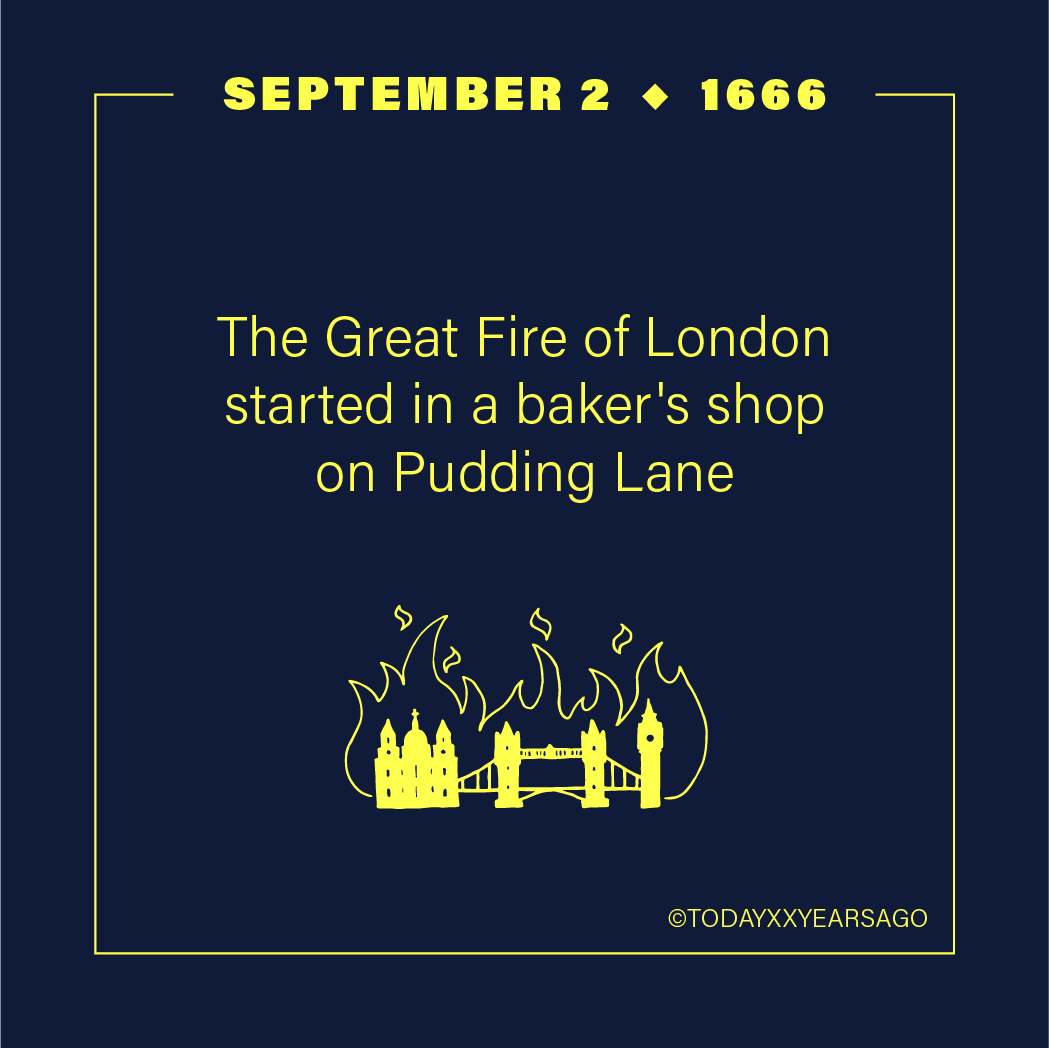 The Great Fire of London Start Bakery Shop Pudding Lane